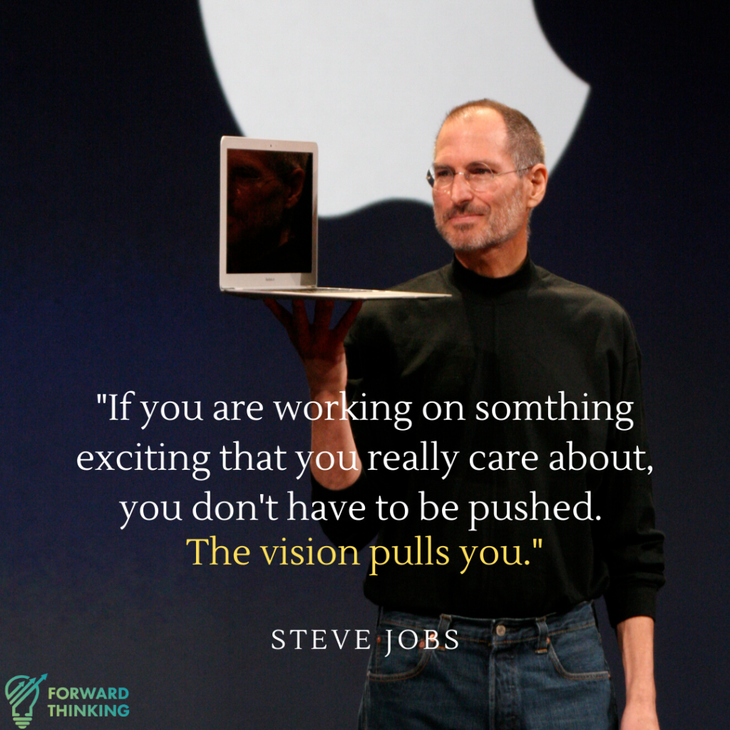 A Successful Business Starts With A Compelling Vision Of The Future